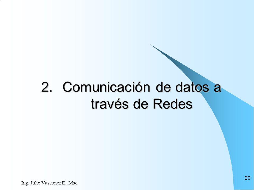 Ing. Julio Vásconez E., Msc. 20 2.Comunicación de datos a través de Redes