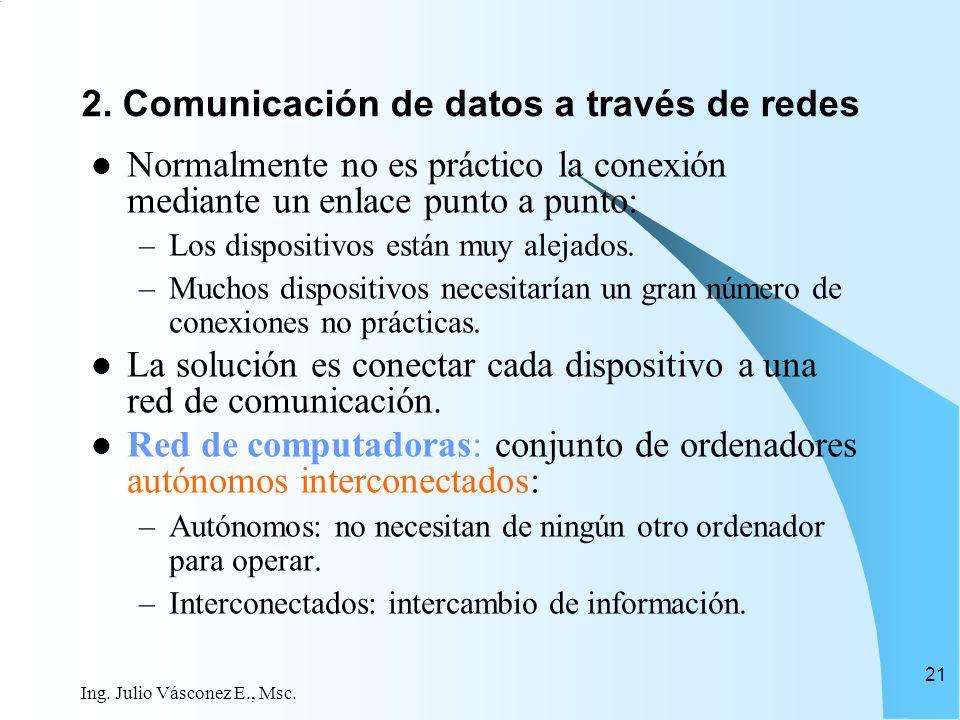Ing. Julio Vásconez E., Msc. 21 2. Comunicación de datos a través de redes Normalmente no es práctico la conexión mediante un enlace punto a punto: –L