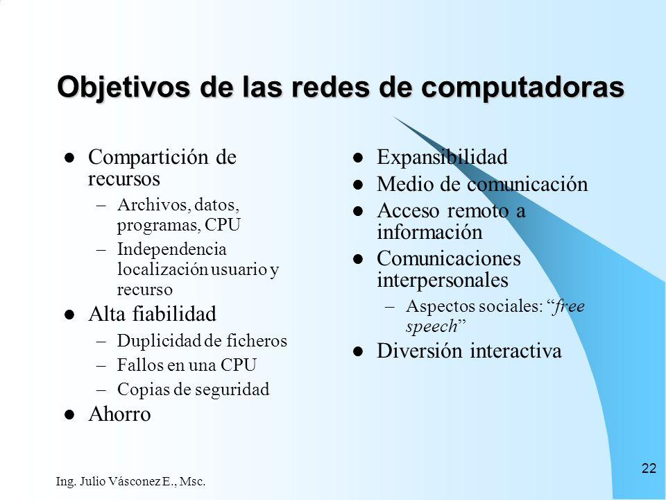 Ing. Julio Vásconez E., Msc. 22 Objetivos de las redes de computadoras Compartición de recursos –Archivos, datos, programas, CPU –Independencia locali