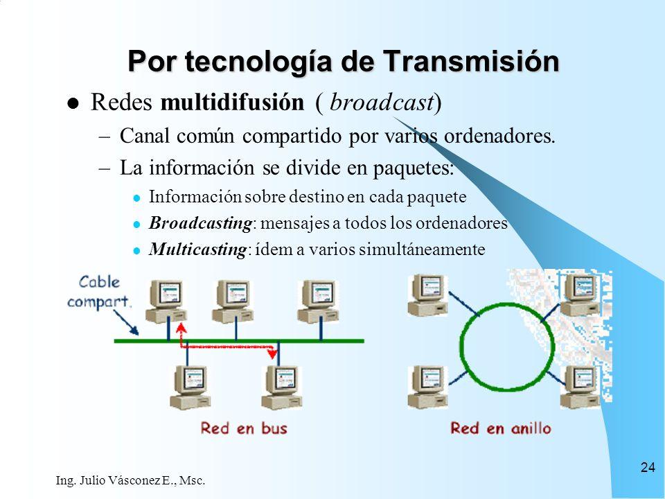 Ing. Julio Vásconez E., Msc. 24 Por tecnología de Transmisión Redes multidifusión ( broadcast) –Canal común compartido por varios ordenadores. –La inf