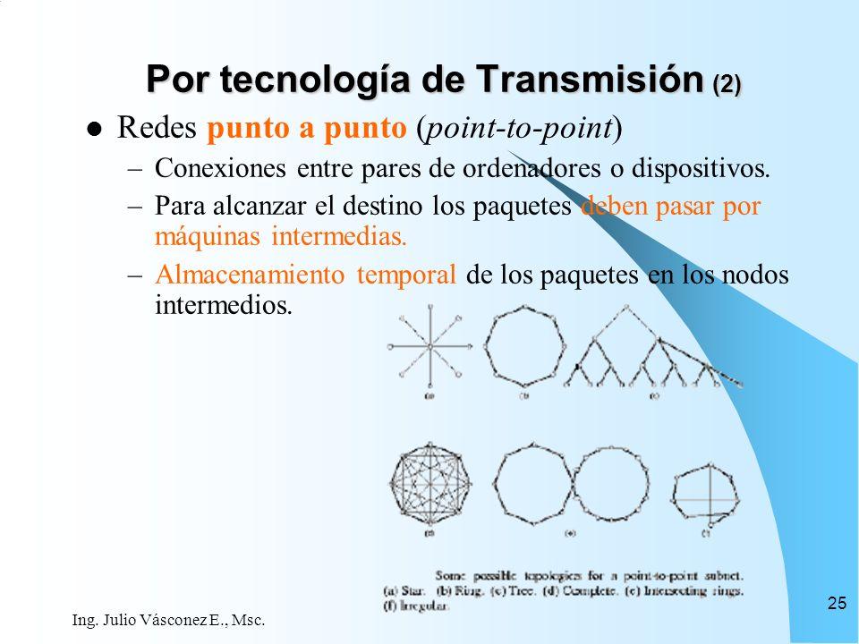Ing. Julio Vásconez E., Msc. 25 Por tecnología de Transmisión (2) Redes punto a punto (point-to-point) –Conexiones entre pares de ordenadores o dispos