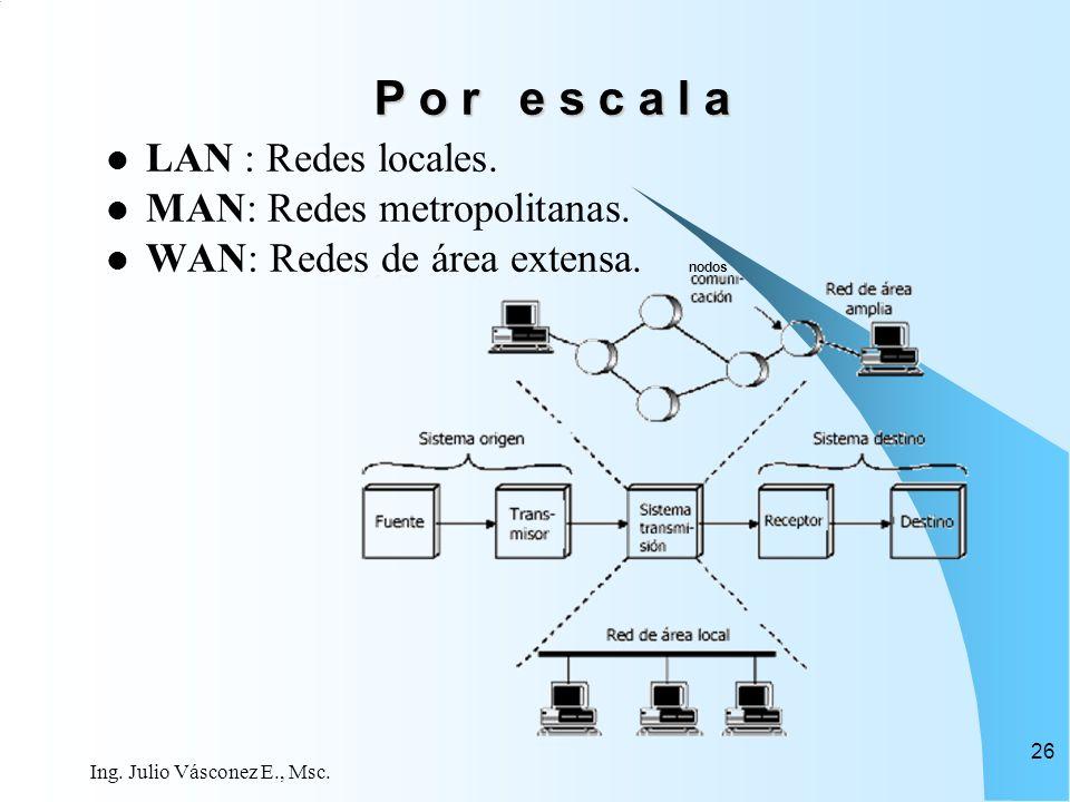 Ing. Julio Vásconez E., Msc. 26 P o r e s c a l a LAN : Redes locales. MAN: Redes metropolitanas. WAN: Redes de área extensa. nodos