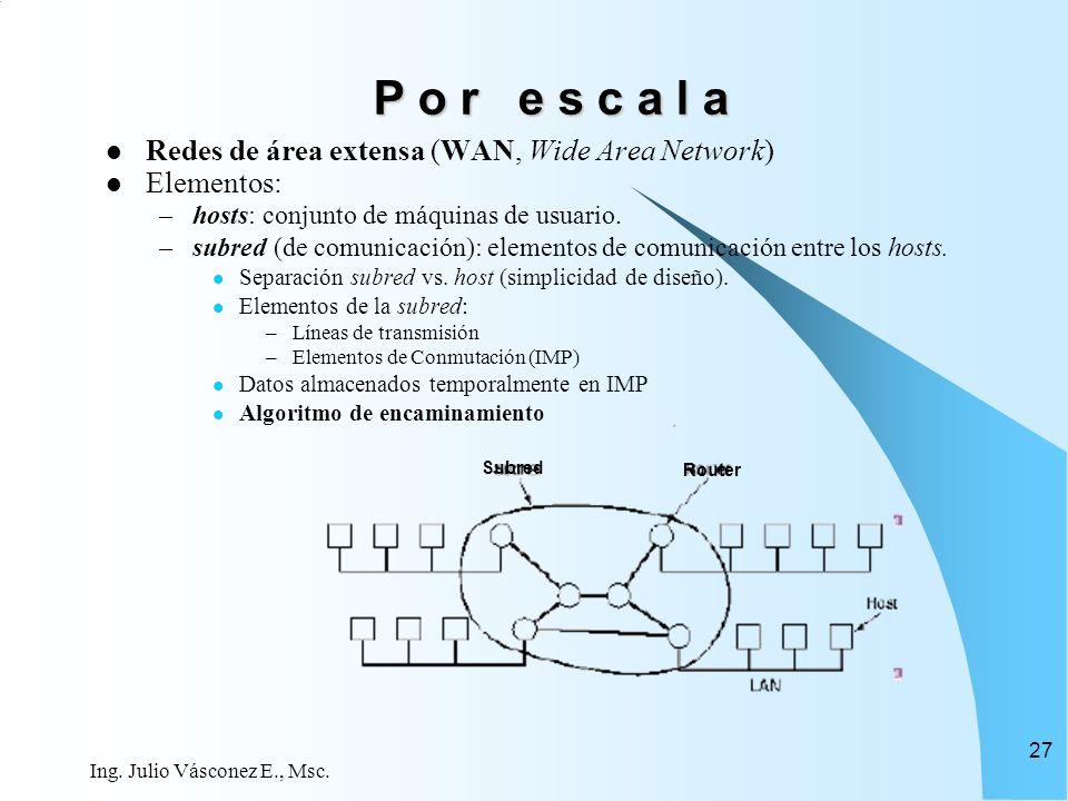 Ing. Julio Vásconez E., Msc. 27 P o r e s c a l a Redes de área extensa (WAN, Wide Area Network) Elementos: –hosts: conjunto de máquinas de usuario. –
