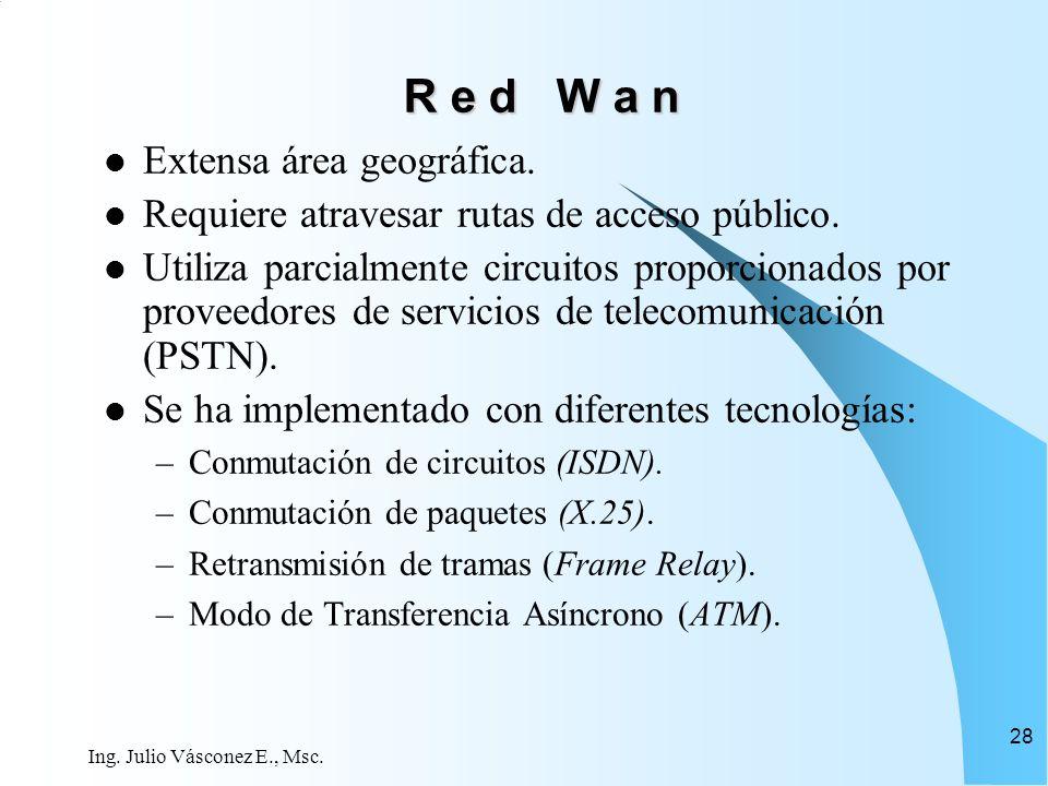 Ing. Julio Vásconez E., Msc. 28 R e d W a n Extensa área geográfica. Requiere atravesar rutas de acceso público. Utiliza parcialmente circuitos propor