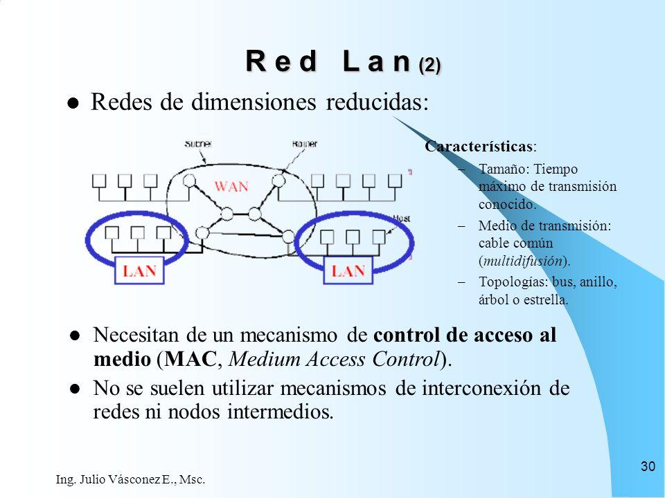 Ing. Julio Vásconez E., Msc. 30 R e d L a n (2) Redes de dimensiones reducidas: Necesitan de un mecanismo de control de acceso al medio (MAC, Medium A
