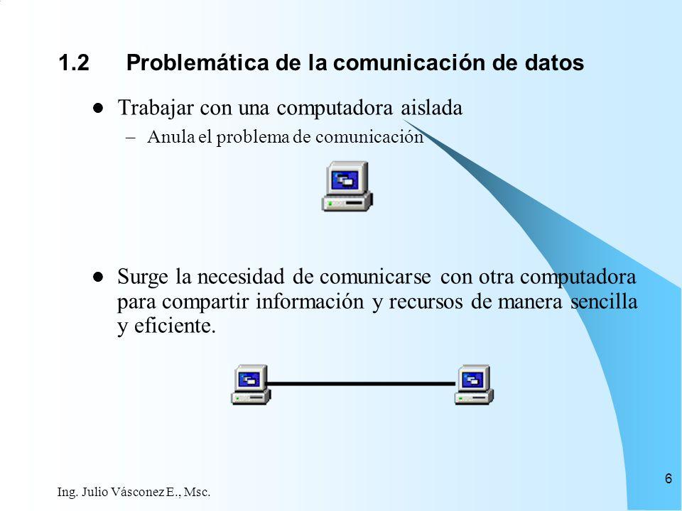Ing. Julio Vásconez E., Msc. 6 1.2Problemática de la comunicación de datos Trabajar con una computadora aislada –Anula el problema de comunicación Sur