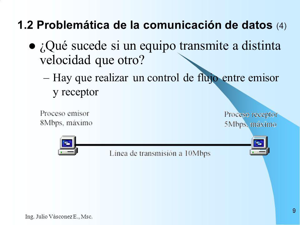 Ing. Julio Vásconez E., Msc. 9 ¿Qué sucede si un equipo transmite a distinta velocidad que otro? –Hay que realizar un control de flujo entre emisor y