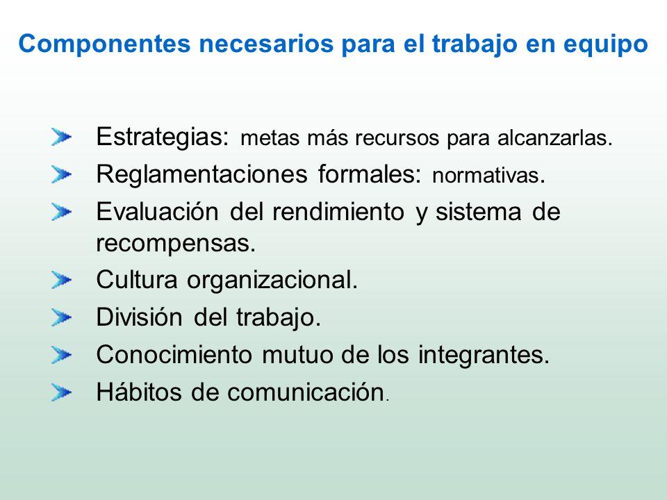 Componentes necesarios para el trabajo en equipo Estrategias: metas más recursos para alcanzarlas. Reglamentaciones formales: normativas. Evaluación d