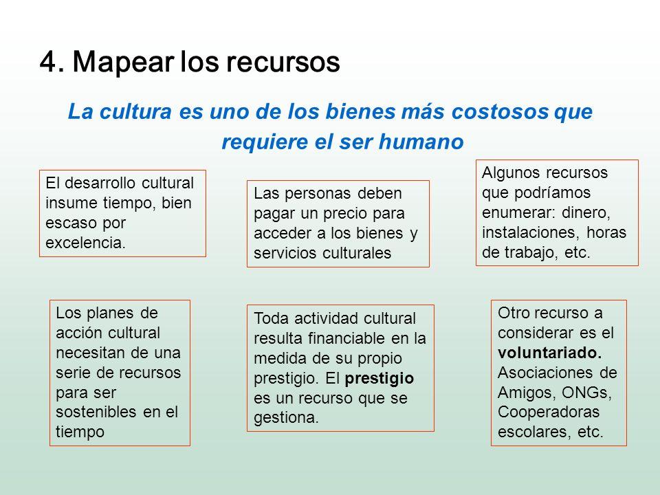 4. Mapear los recursos La cultura es uno de los bienes más costosos que requiere el ser humano El desarrollo cultural insume tiempo, bien escaso por e