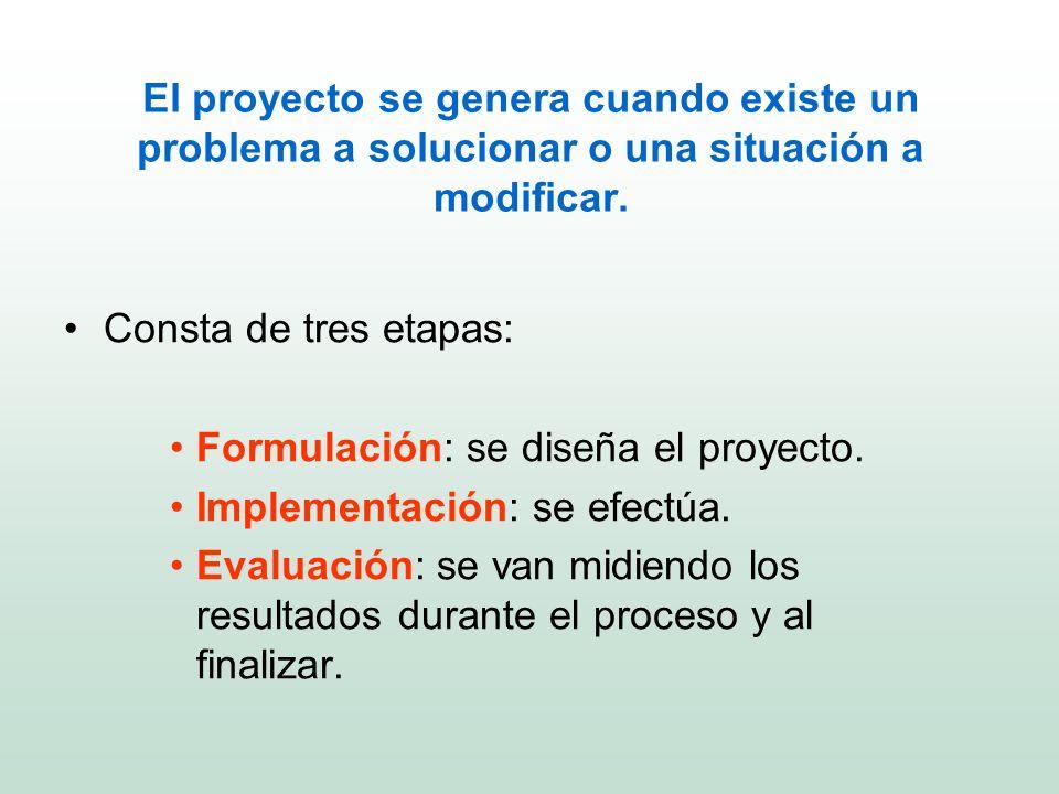 El proyecto se genera cuando existe un problema a solucionar o una situación a modificar. Consta de tres etapas: Formulación: se diseña el proyecto. I