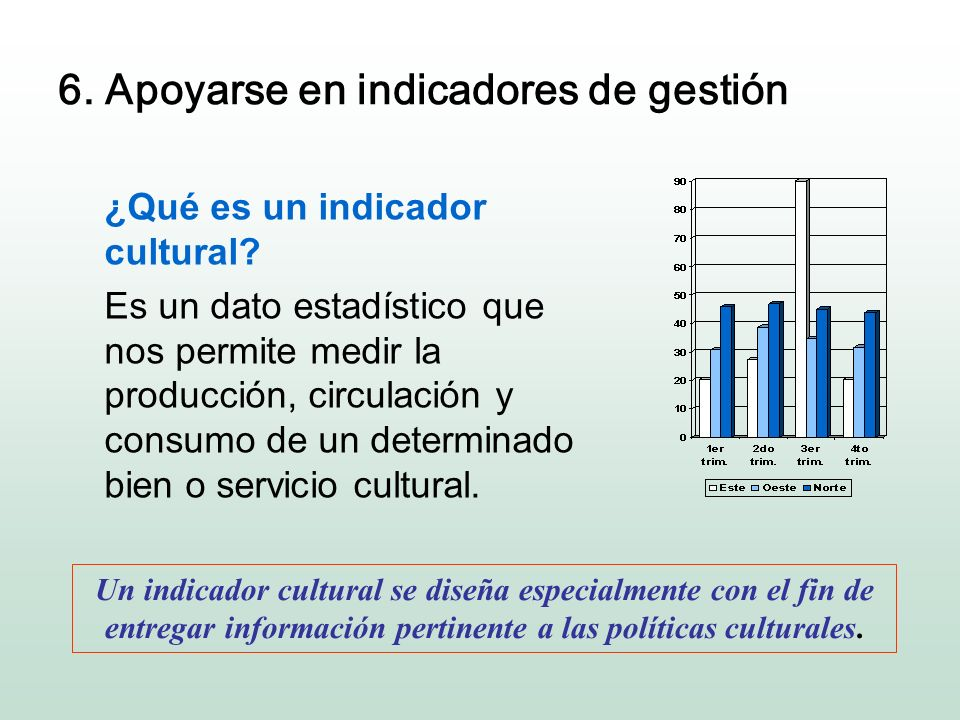 6. Apoyarse en indicadores de gestión ¿Qué es un indicador cultural? Es un dato estadístico que nos permite medir la producción, circulación y consumo