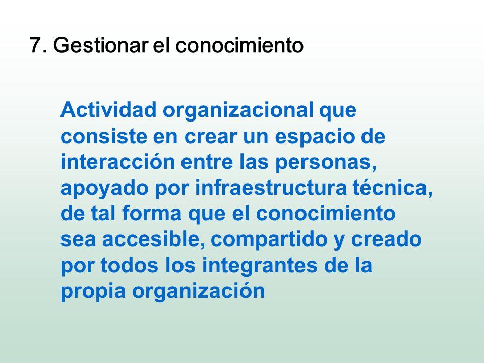 7. Gestionar el conocimiento Actividad organizacional que consiste en crear un espacio de interacción entre las personas, apoyado por infraestructura