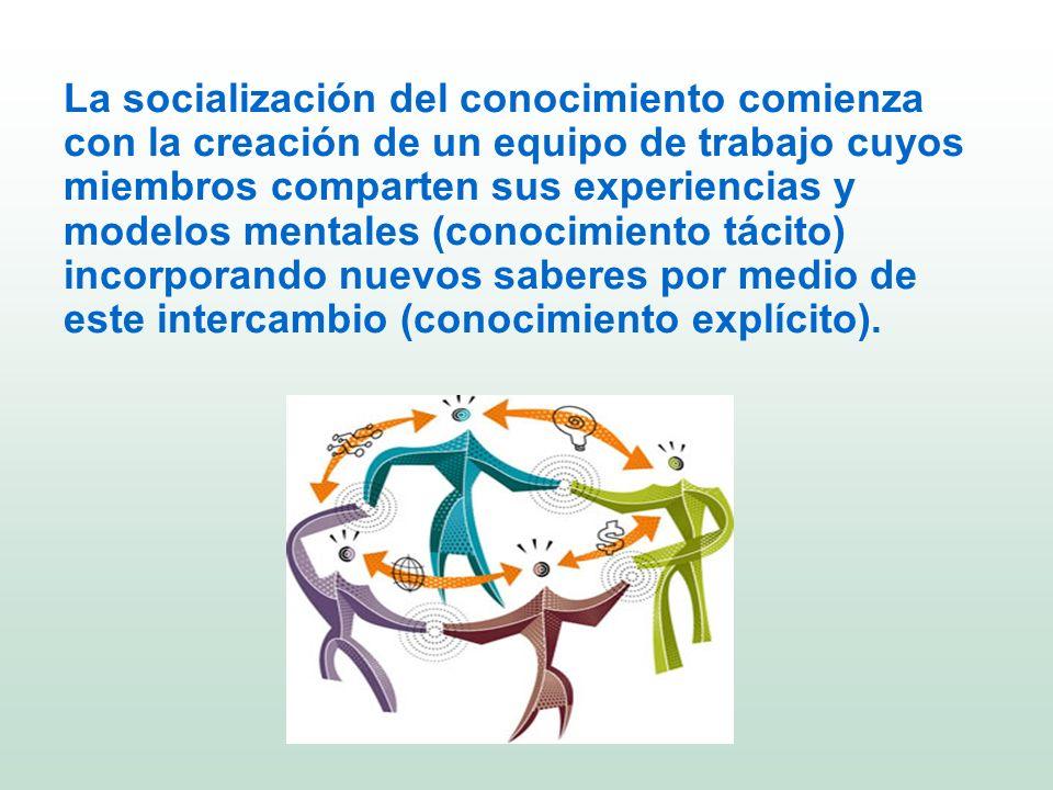 La socialización del conocimiento comienza con la creación de un equipo de trabajo cuyos miembros comparten sus experiencias y modelos mentales (conoc