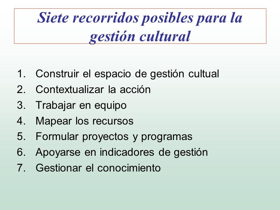 Siete recorridos posibles para la gestión cultural 1.Construir el espacio de gestión cultual 2.Contextualizar la acción 3.Trabajar en equipo 4.Mapear