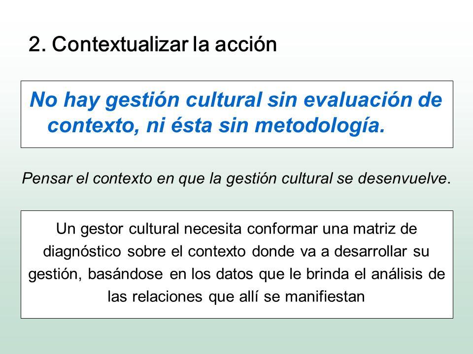 2. Contextualizar la acción No hay gestión cultural sin evaluación de contexto, ni ésta sin metodología. Un gestor cultural necesita conformar una mat