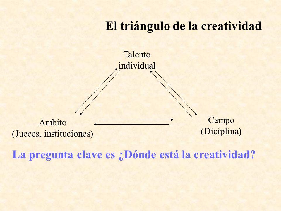 El triángulo de la creatividad Talento individual Ambito (Jueces, instituciones) Campo (Diciplina) La pregunta clave es ¿Dónde está la creatividad?