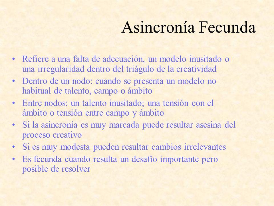 Asincronía Fecunda Refiere a una falta de adecuación, un modelo inusitado o una irregularidad dentro del triágulo de la creatividad Dentro de un nodo: