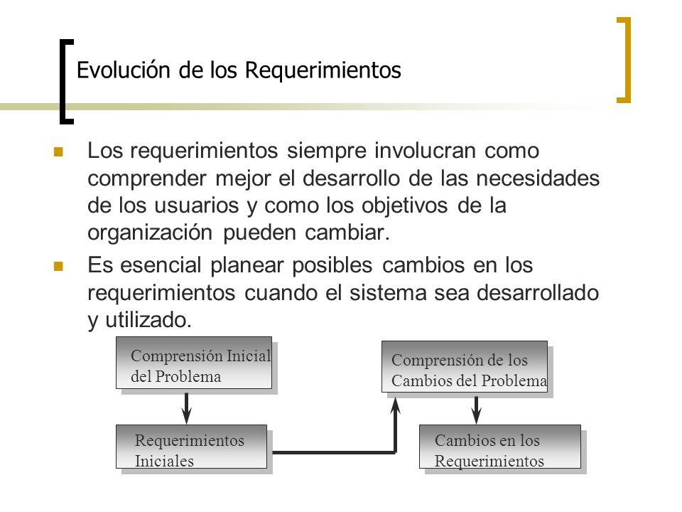 Evolución de los Requerimientos Los requerimientos siempre involucran como comprender mejor el desarrollo de las necesidades de los usuarios y como lo