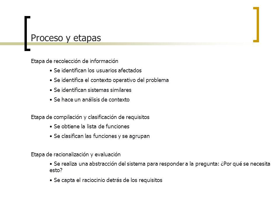 Proceso y etapas Etapa de recolección de información Se identifican los usuarios afectados Se identifica el contexto operativo del problema Se identif