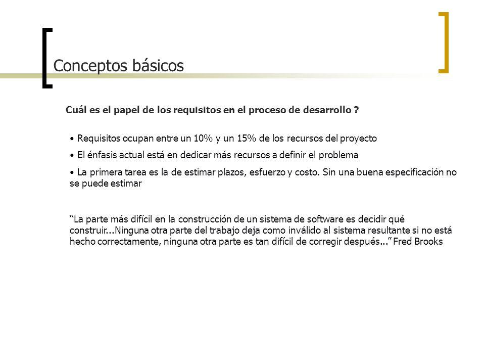 Conceptos básicos Cuál es el papel de los requisitos en el proceso de desarrollo ? Requisitos ocupan entre un 10% y un 15% de los recursos del proyect