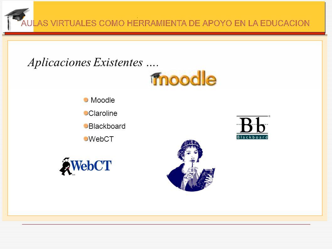 Aplicaciones Existentes …. Moodle Claroline Blackboard WebCT