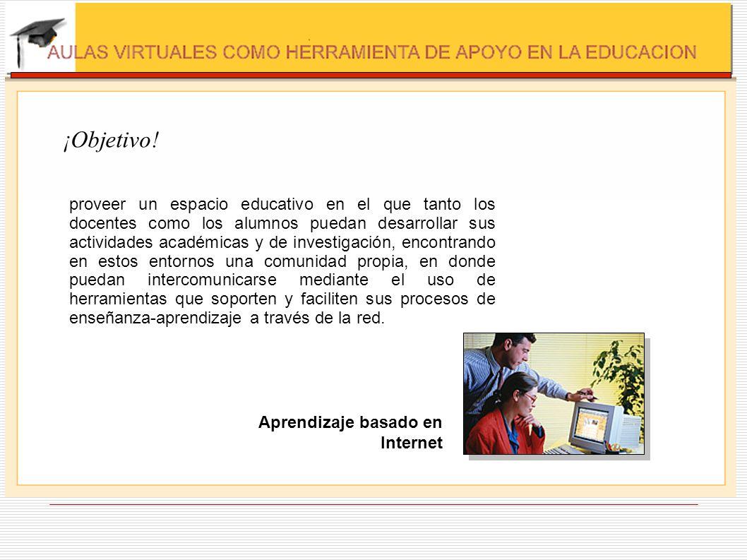 ¿Qué es Aula Virtual …..