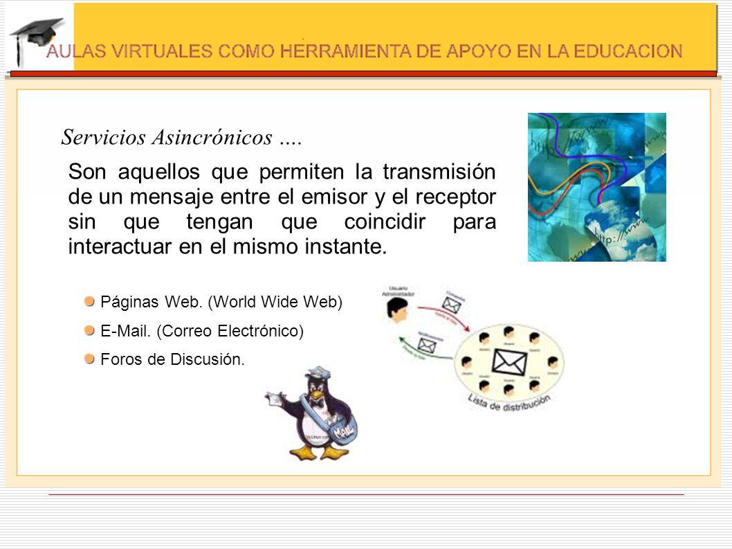 Uso del Aula Virtual ….