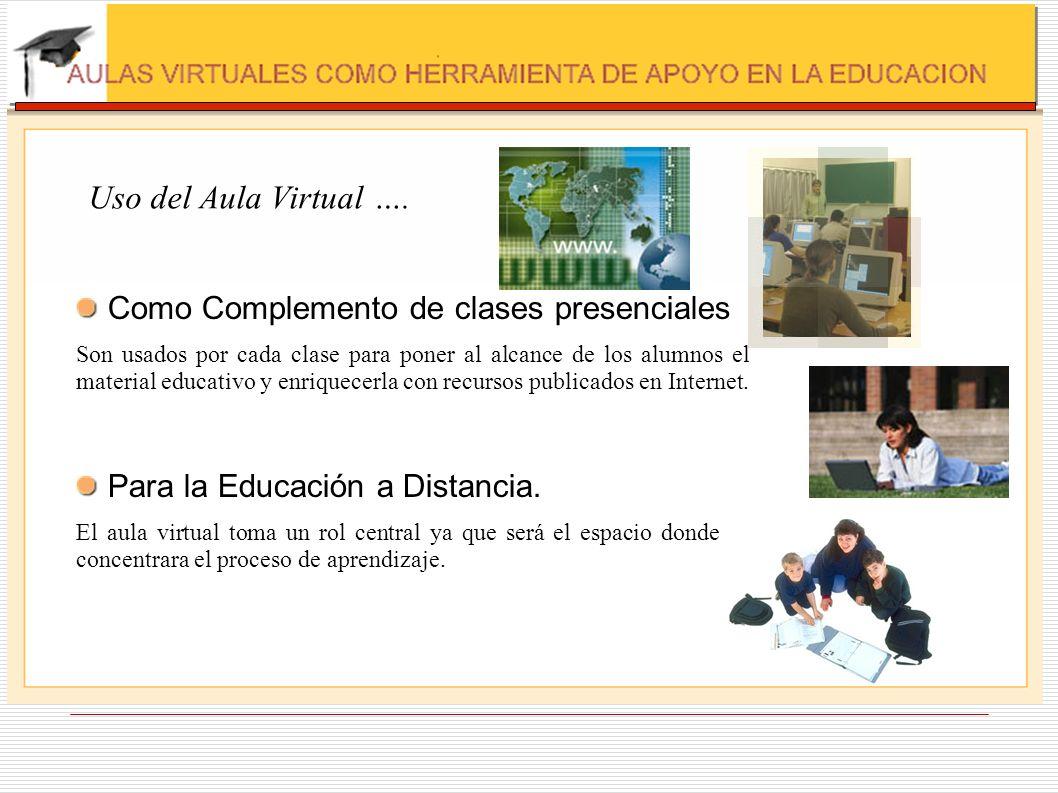 Uso del Aula Virtual …. Como Complemento de clases presenciales Son usados por cada clase para poner al alcance de los alumnos el material educativo y