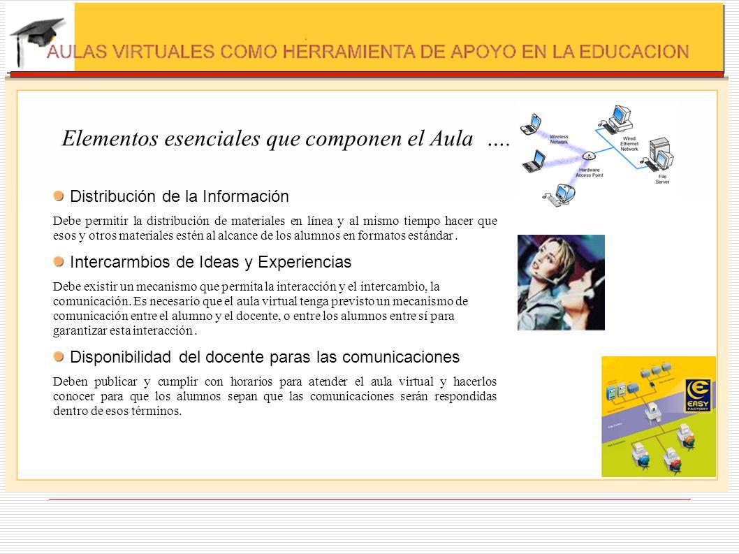 Elementos esenciales que componen el Aula …. Distribución de la Información Debe permitir la distribución de materiales en línea y al mismo tiempo hac