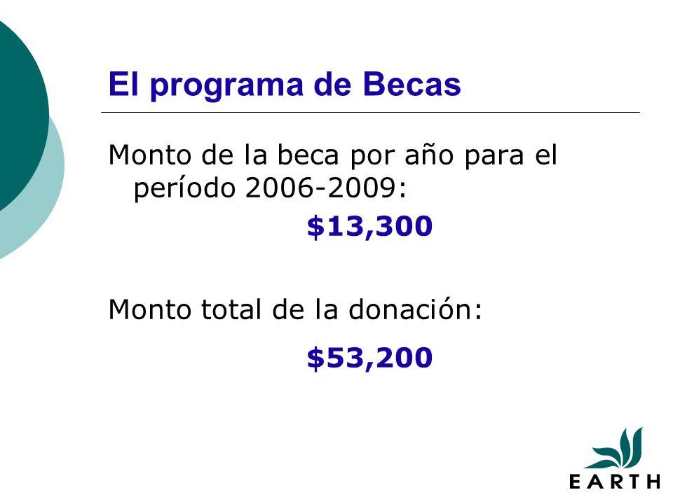 El programa de Becas Monto de la beca por año para el período 2006-2009: $13,300 Monto total de la donación: $53,200