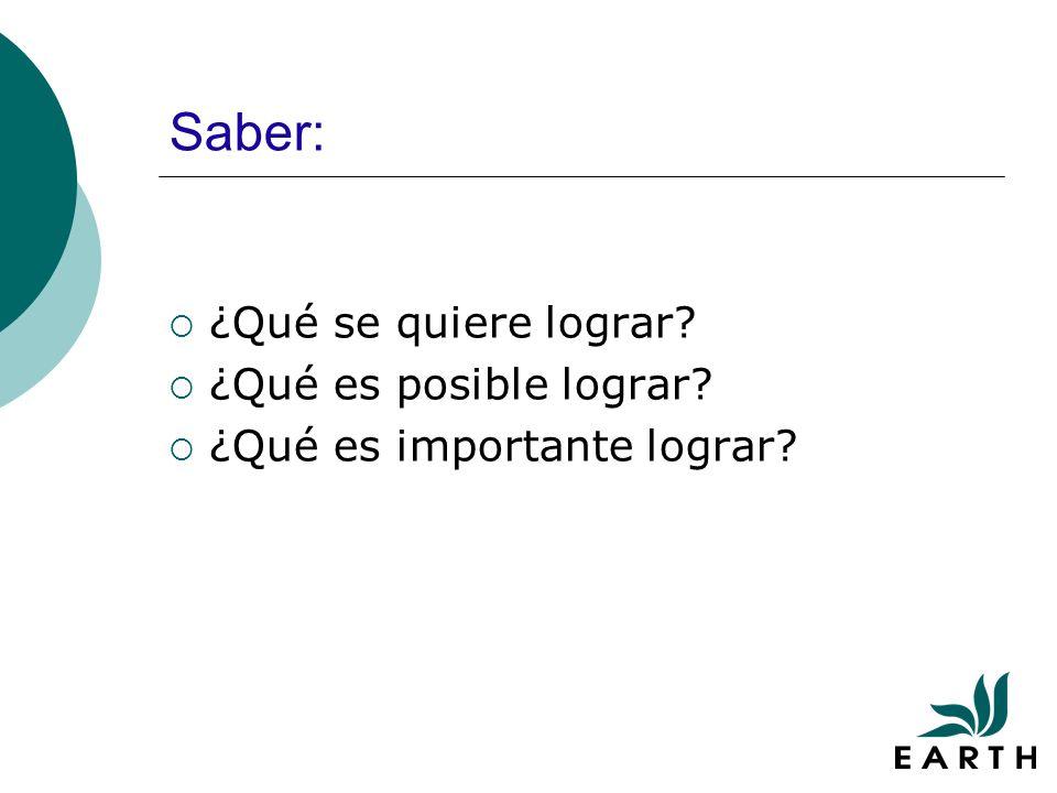 Saber: ¿Qué se quiere lograr? ¿Qué es posible lograr? ¿Qué es importante lograr?