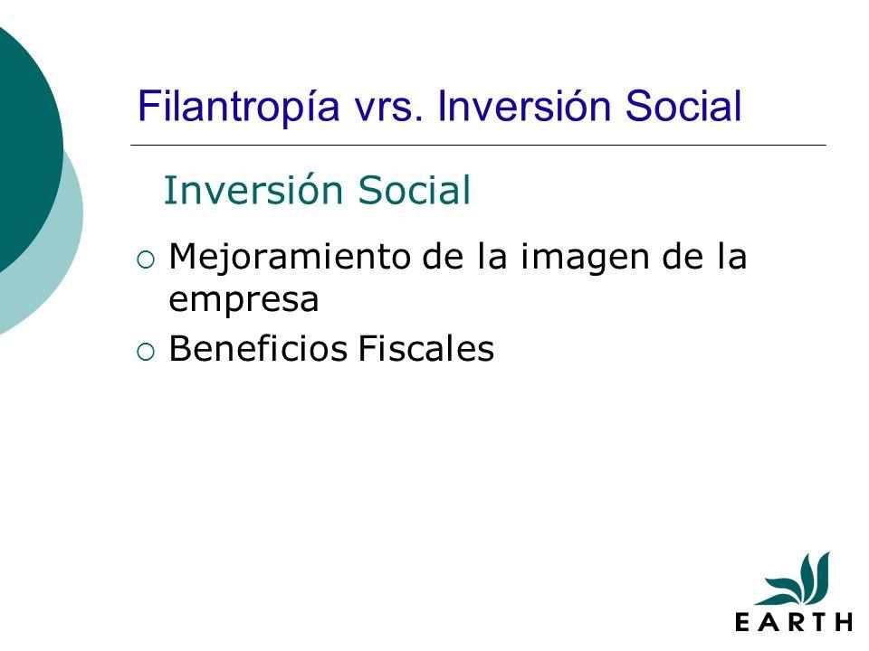 Mejoramiento de la imagen de la empresa Beneficios Fiscales Filantropía vrs.