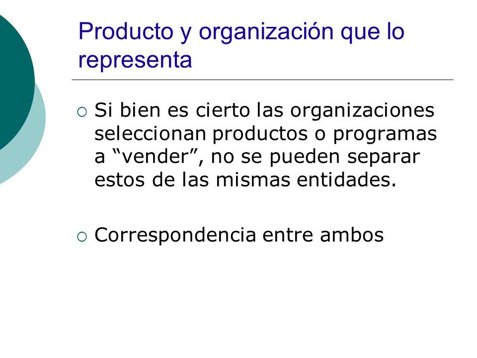 Producto y organización que lo representa Si bien es cierto las organizaciones seleccionan productos o programas a vender, no se pueden separar estos de las mismas entidades.