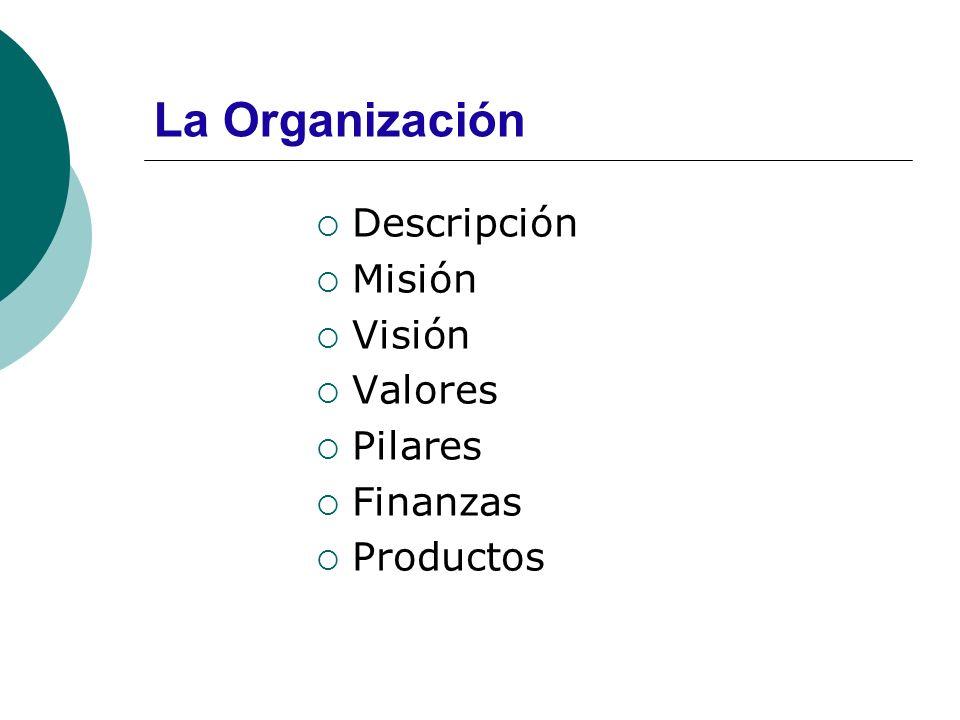 La Organización Descripción Misión Visión Valores Pilares Finanzas Productos