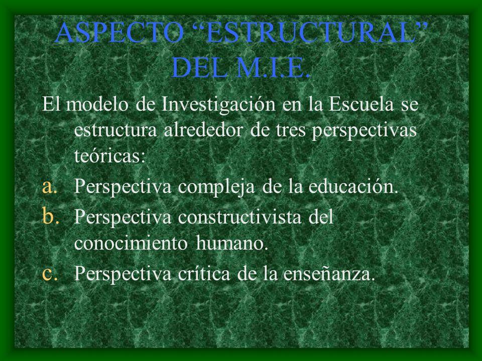 Un aspecto estructural o descriptivo de los elementos que lo integran y otro funcional o dinámico de cómo se comporta el modelo en acción.