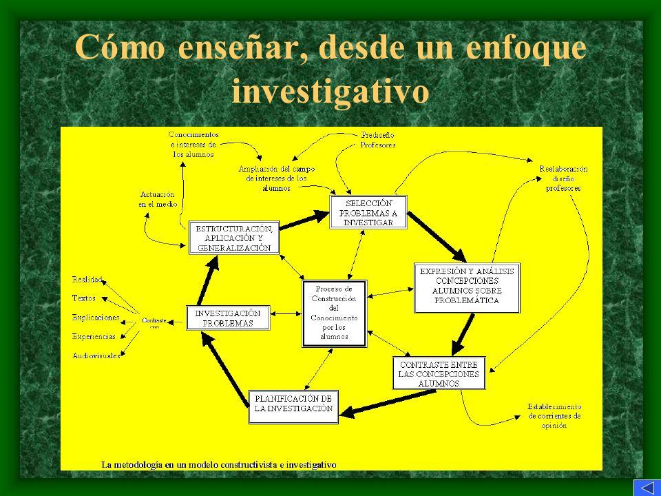 QuéQué enseñar y qué aprender, desde un enfoque investigativo