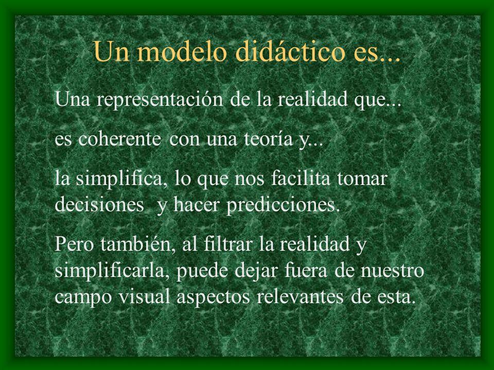 LOS MODELOS DIDÁCTICOS Presentado por: Octavio Mármol Vilaplana