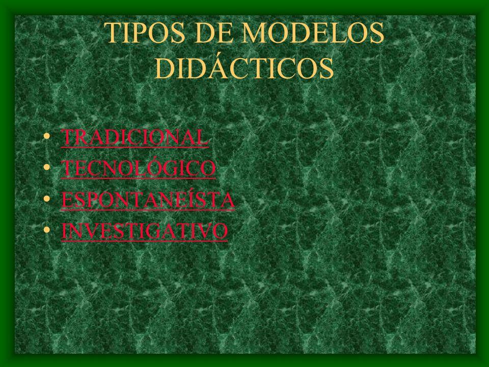 Un modelo didáctico es... Una representación de la realidad que... es coherente con una teoría y... la simplifica, lo que nos facilita tomar decisione