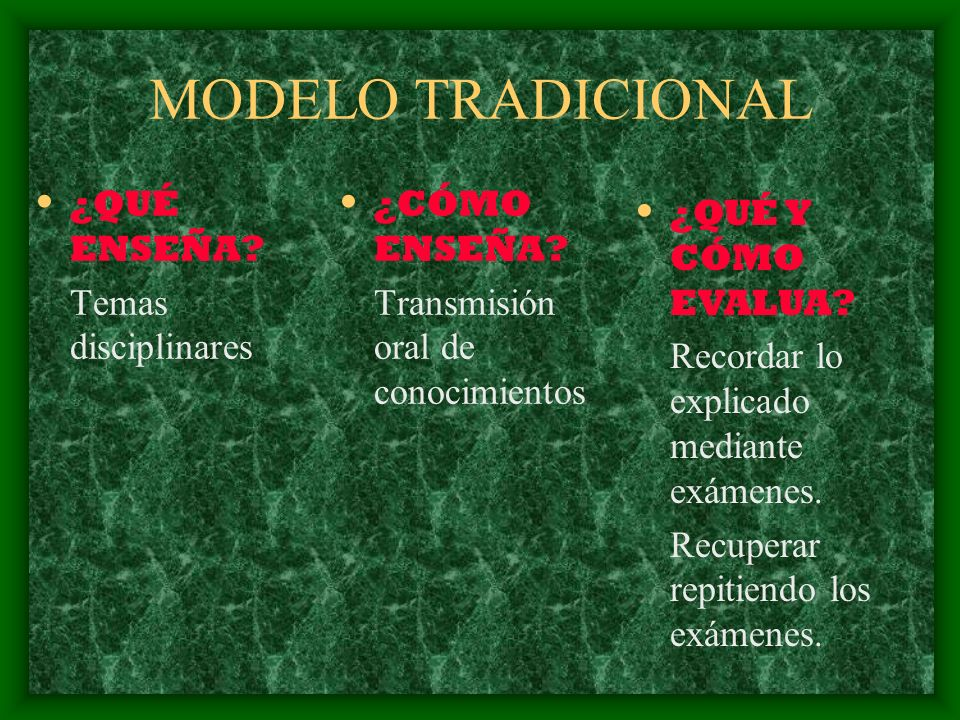 TIPOS DE MODELOS DIDÁCTICOS TRADICIONAL TECNOLÓGICO ESPONTANEÍSTA INVESTIGATIVO