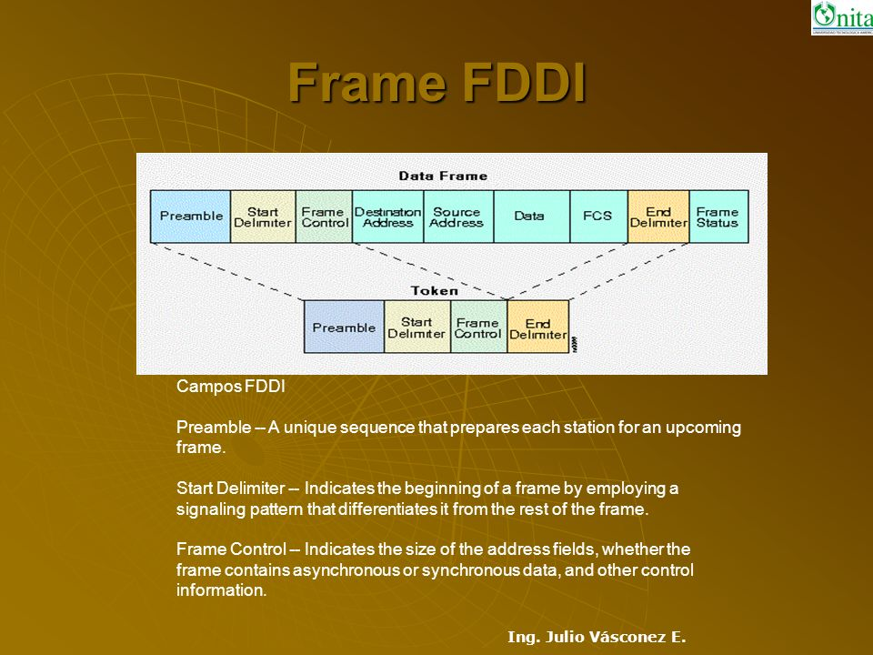 Ing. Julio Vásconez E. Frame FDDI Campos FDDI Preamble -- A unique sequence that prepares each station for an upcoming frame. Start Delimiter -- Indic