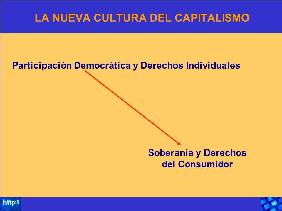 LA NUEVA CULTURA DEL CAPITALISMO Soberanía y Derechos del Consumidor Participación Democrática y Derechos Individuales