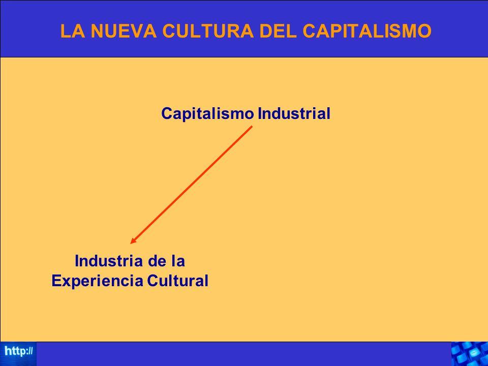 LA EXPLOTACION DEL PAISAJE CULTURAL La producción cultural se convierte en el fin último de la cadena del valor económico Los intermediarios culturales son los vigilantes que controlan las puertas de acceso a las experiencias culturales