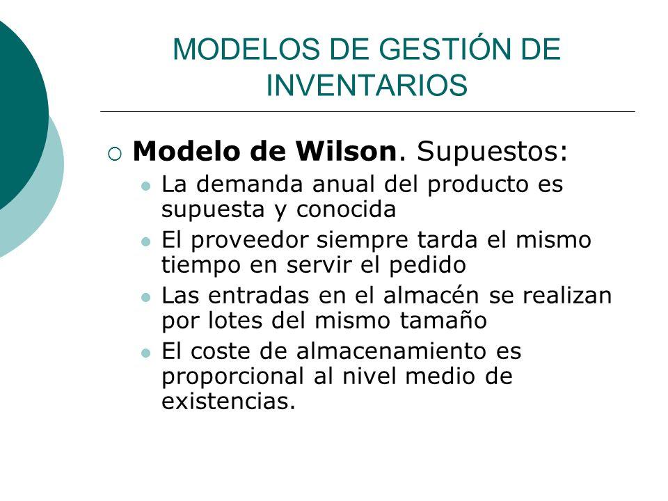MODELOS DE GESTIÓN DE INVENTARIOS Modelo de Wilson. Supuestos: La demanda anual del producto es supuesta y conocida El proveedor siempre tarda el mism