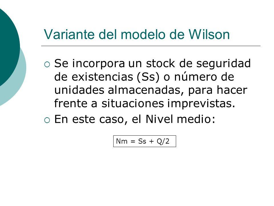 Variante del modelo de Wilson Se incorpora un stock de seguridad de existencias (Ss) o número de unidades almacenadas, para hacer frente a situaciones