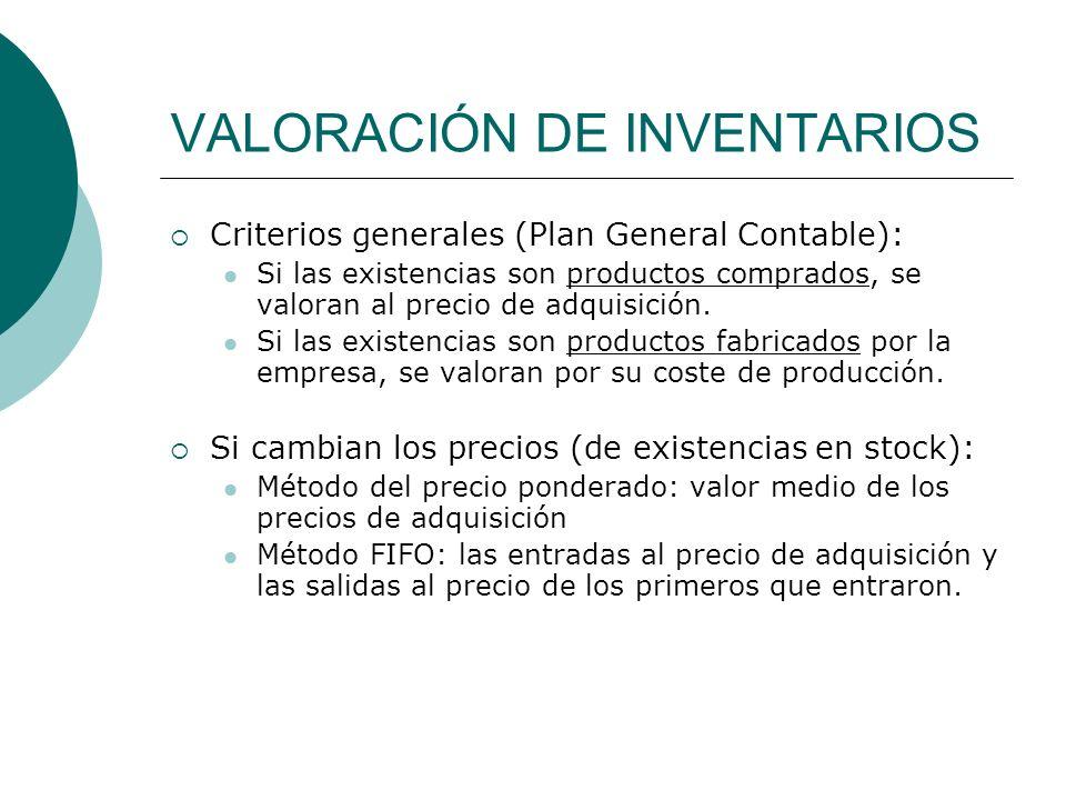VALORACIÓN DE INVENTARIOS Criterios generales (Plan General Contable): Si las existencias son productos comprados, se valoran al precio de adquisición