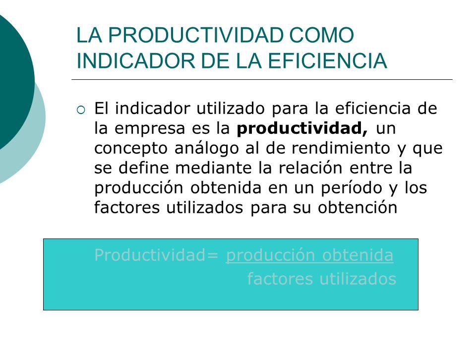 LA PRODUCTIVIDAD COMO INDICADOR DE LA EFICIENCIA El indicador utilizado para la eficiencia de la empresa es la productividad, un concepto análogo al d