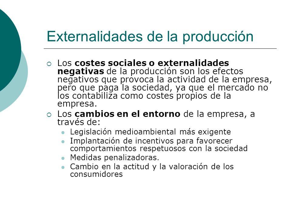 Externalidades de la producción Los costes sociales o externalidades negativas de la producción son los efectos negativos que provoca la actividad de