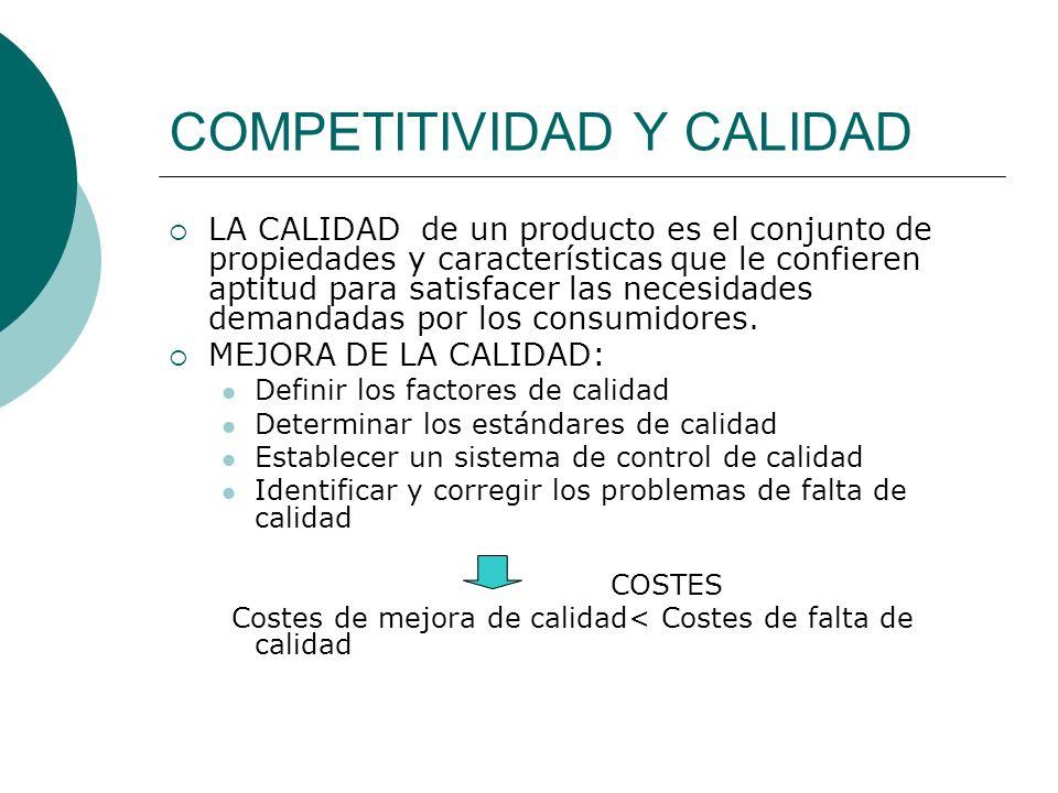 COMPETITIVIDAD Y CALIDAD LA CALIDAD de un producto es el conjunto de propiedades y características que le confieren aptitud para satisfacer las necesi