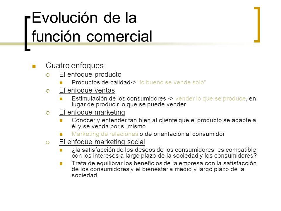 Evolución de la función comercial Cuatro enfoques: El enfoque producto Productos de calidad-> lo bueno se vende solo El enfoque ventas Estimulación de