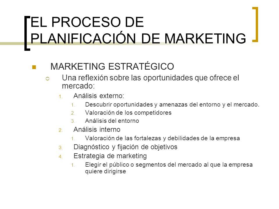 EL PROCESO DE PLANIFICACIÓN DE MARKETING MARKETING ESTRATÉGICO Una reflexión sobre las oportunidades que ofrece el mercado: 1. Análisis externo: 1. De